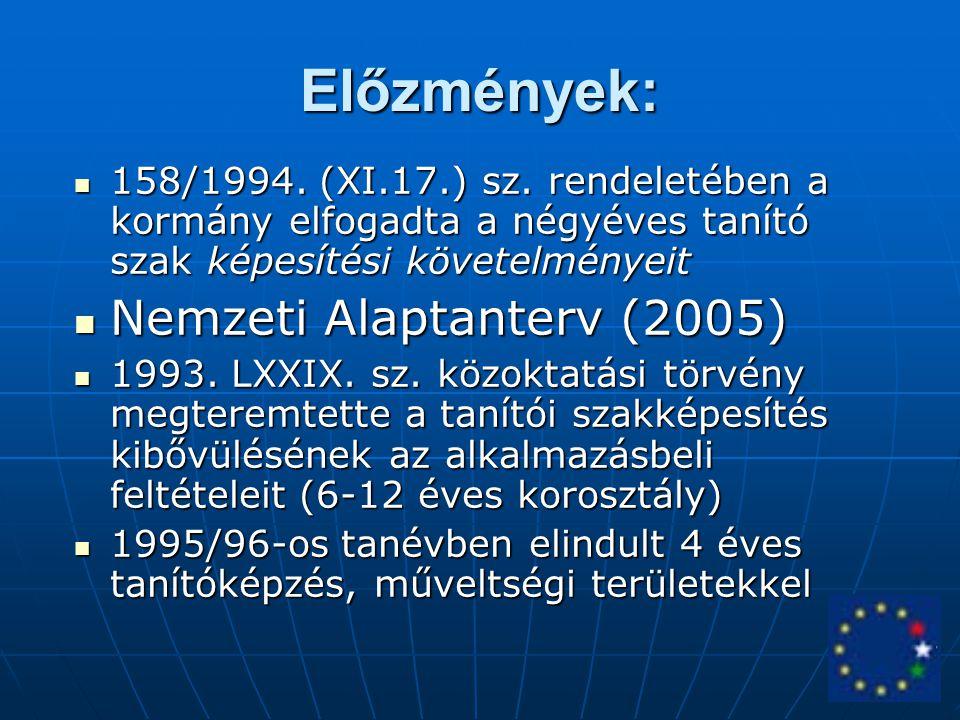 Előzmények: Nemzeti Alaptanterv (2005)