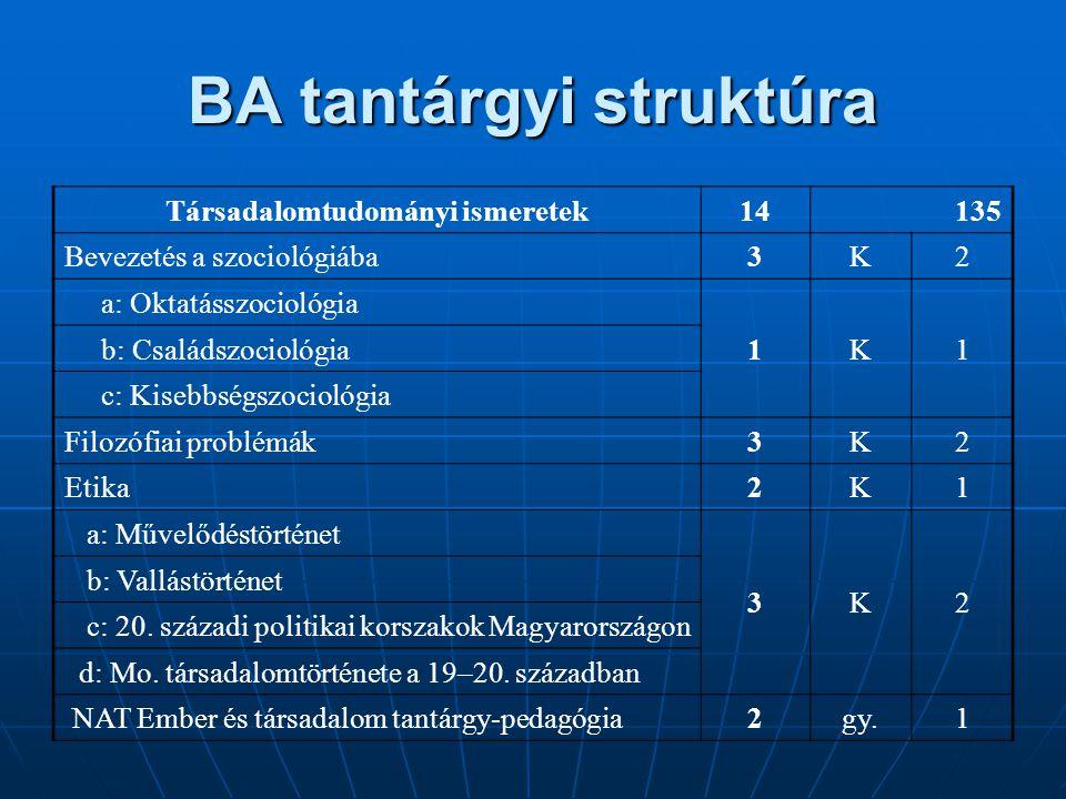 BA tantárgyi struktúra