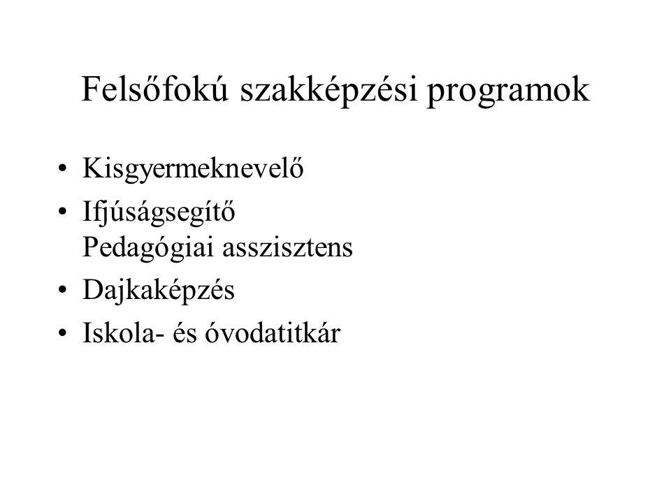 Felsőfokú szakképzési programok