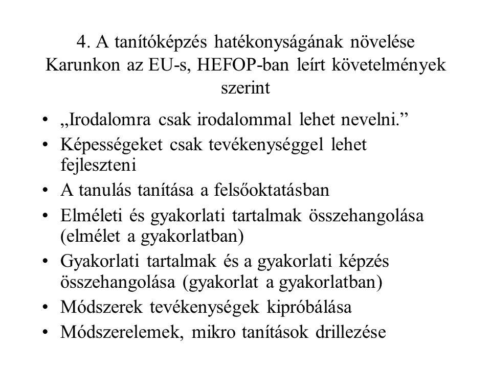 4. A tanítóképzés hatékonyságának növelése Karunkon az EU-s, HEFOP-ban leírt követelmények szerint