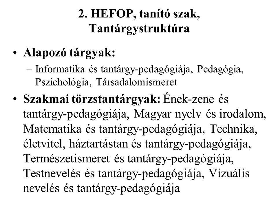 2. HEFOP, tanító szak, Tantárgystruktúra