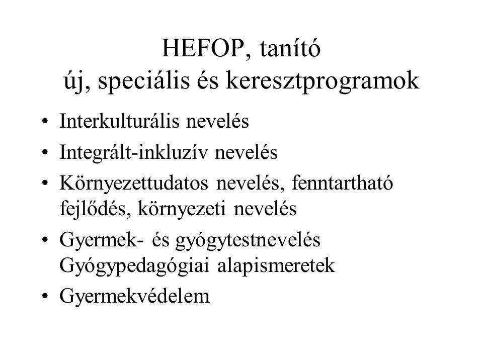 HEFOP, tanító új, speciális és keresztprogramok