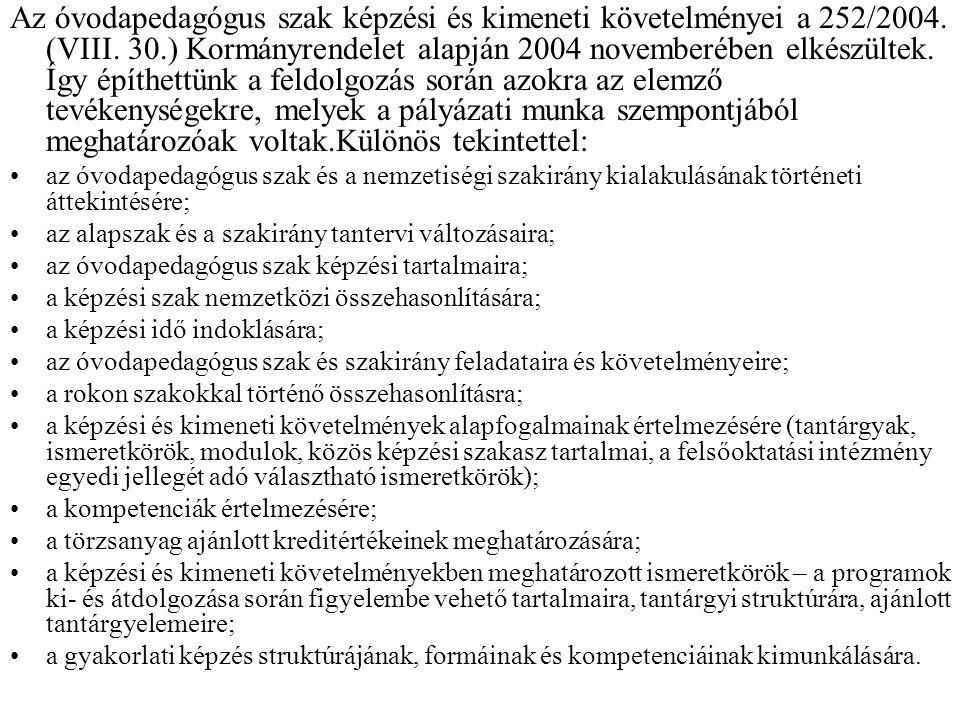 Az óvodapedagógus szak képzési és kimeneti követelményei a 252/2004