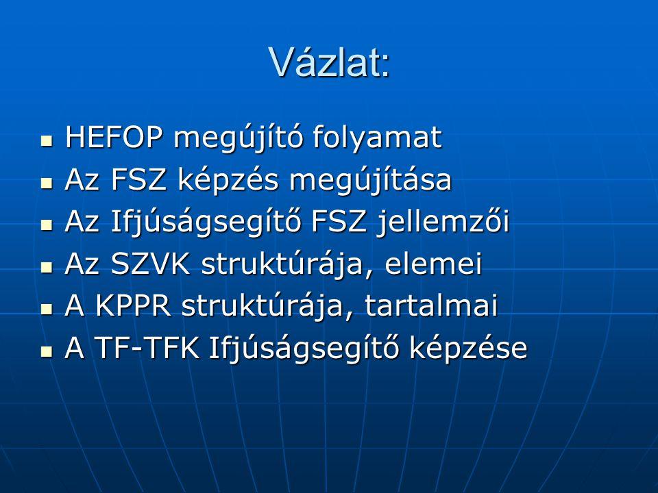 Vázlat: HEFOP megújító folyamat Az FSZ képzés megújítása