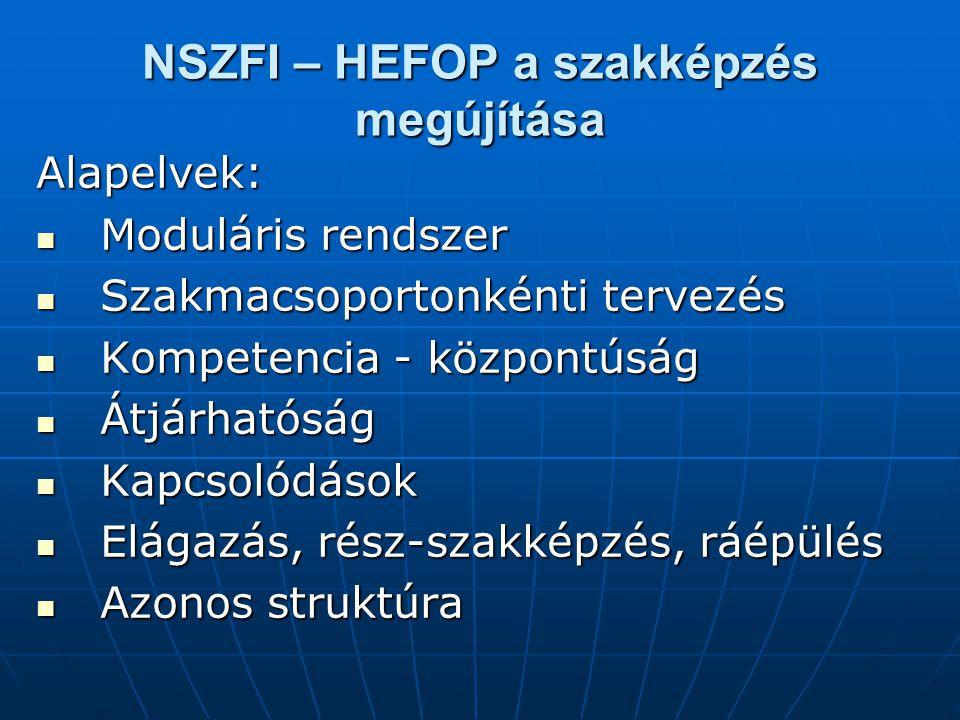 NSZFI – HEFOP a szakképzés megújítása