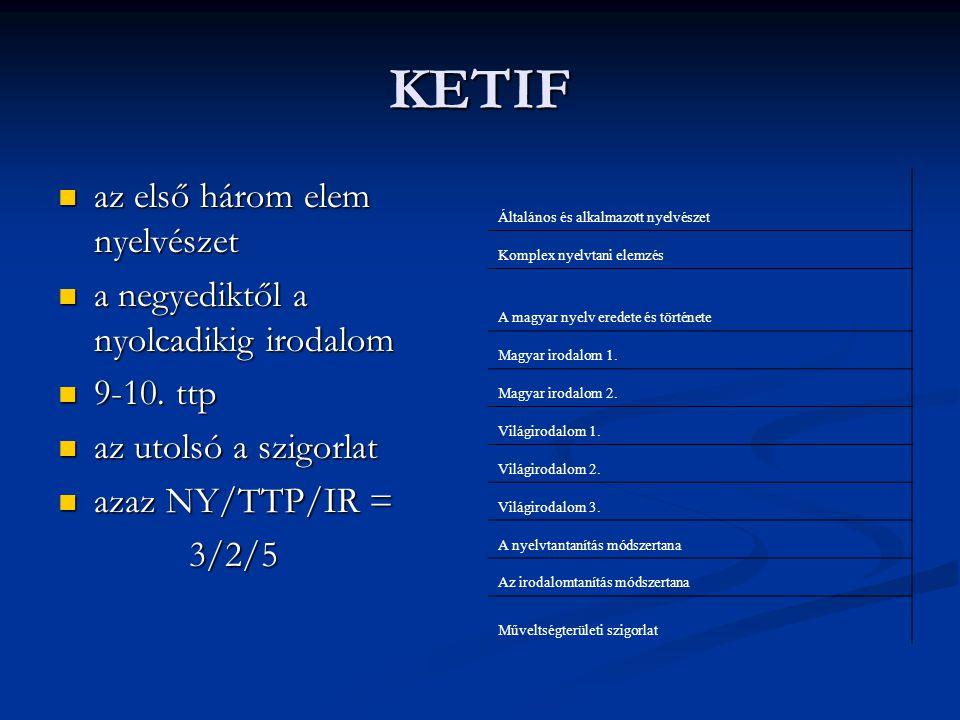 KETIF az első három elem nyelvészet