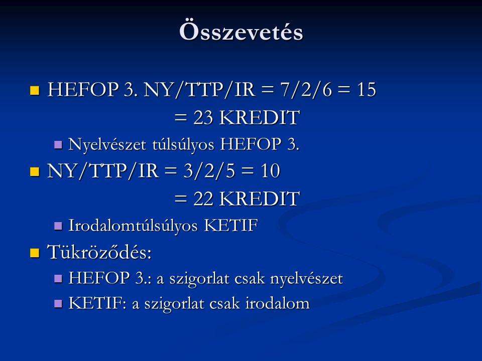 Összevetés HEFOP 3. NY/TTP/IR = 7/2/6 = 15 = 23 KREDIT