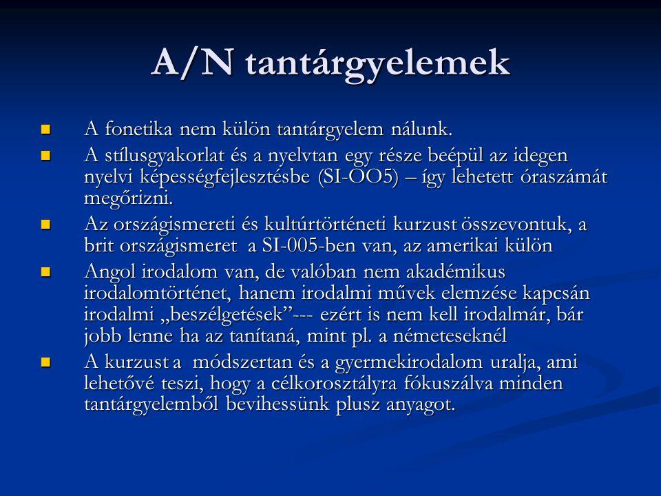 A/N tantárgyelemek A fonetika nem külön tantárgyelem nálunk.