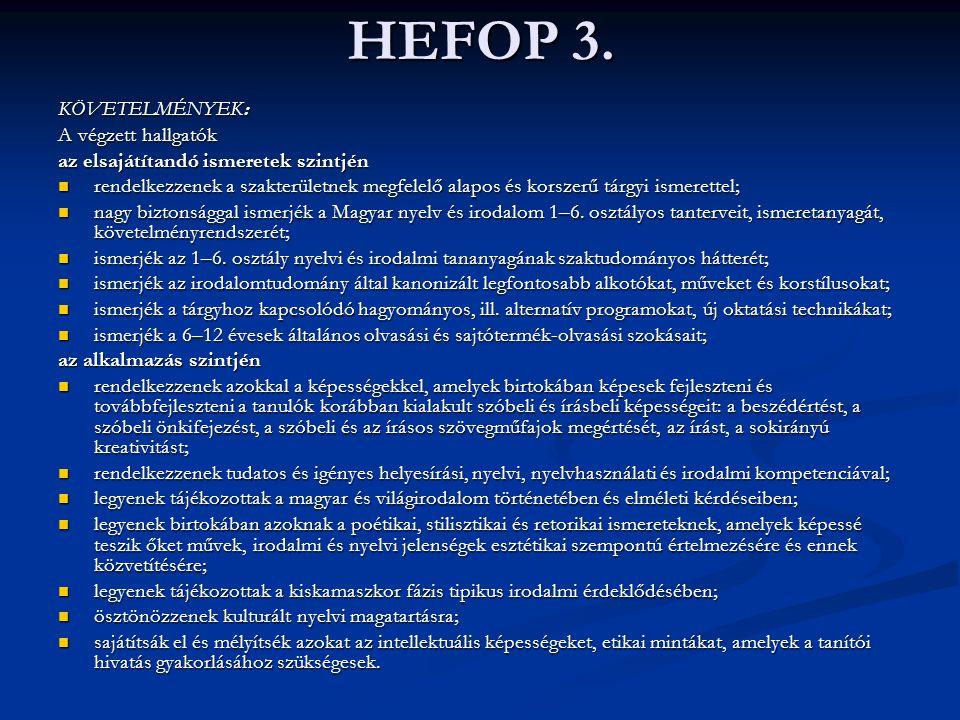 HEFOP 3. KÖVETELMÉNYEK: A végzett hallgatók