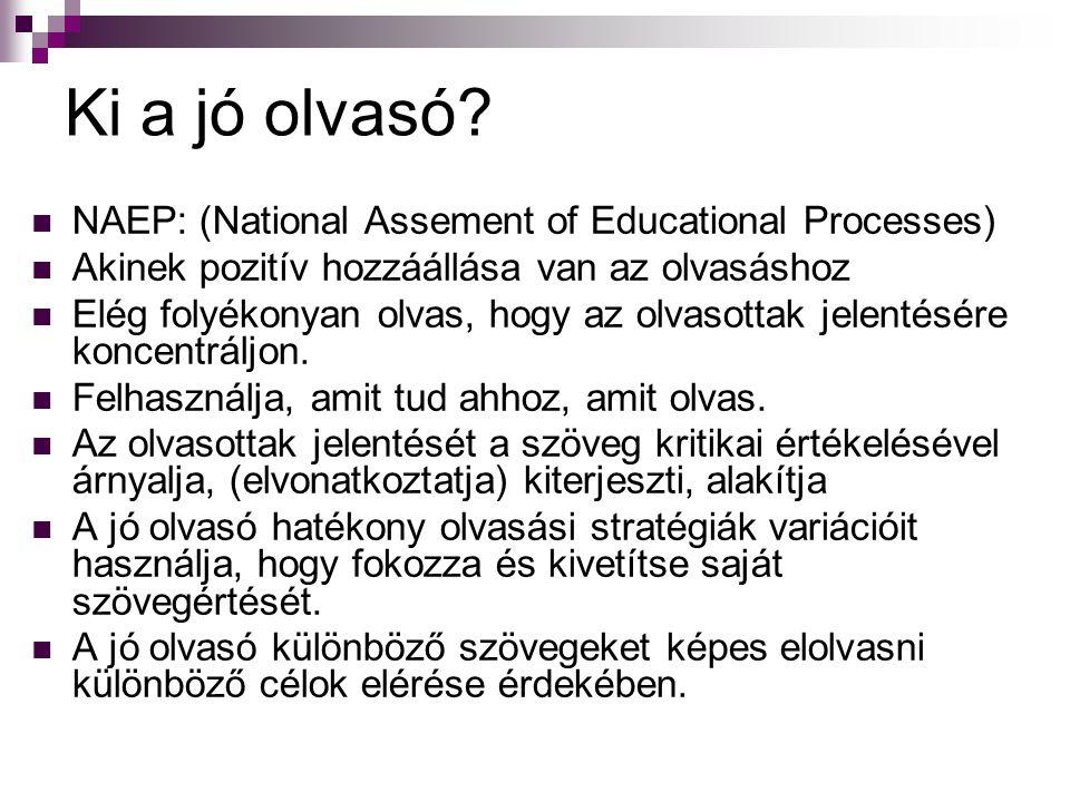 Ki a jó olvasó NAEP: (National Assement of Educational Processes)