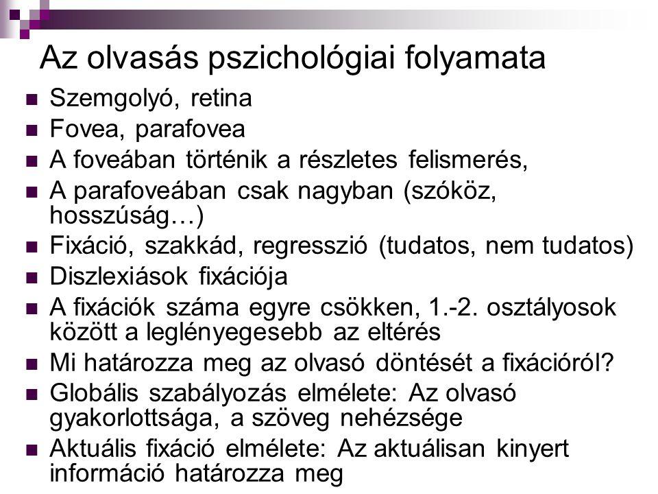 Az olvasás pszichológiai folyamata