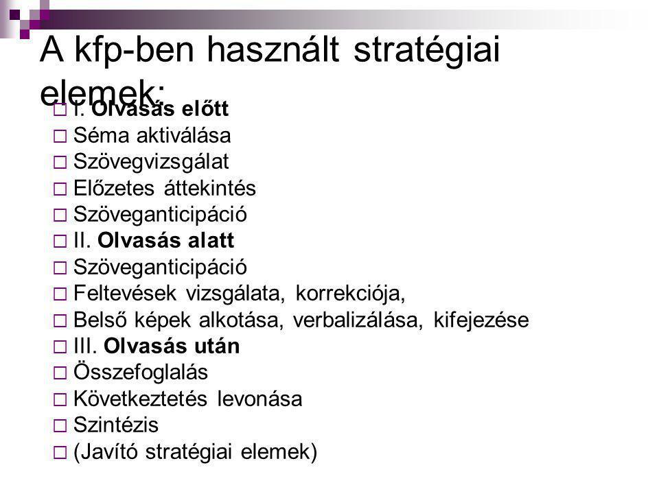 A kfp-ben használt stratégiai elemek:
