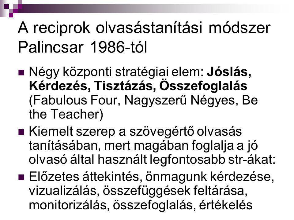 A reciprok olvasástanítási módszer Palincsar 1986-tól
