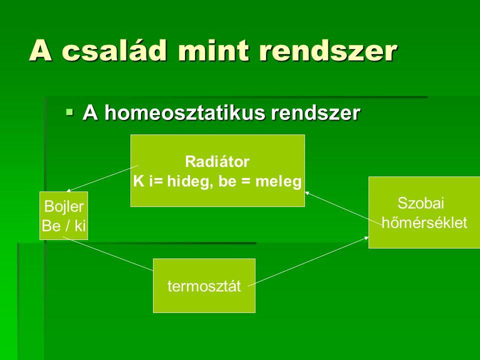 A család mint rendszer A homeosztatikus rendszer Radiátor