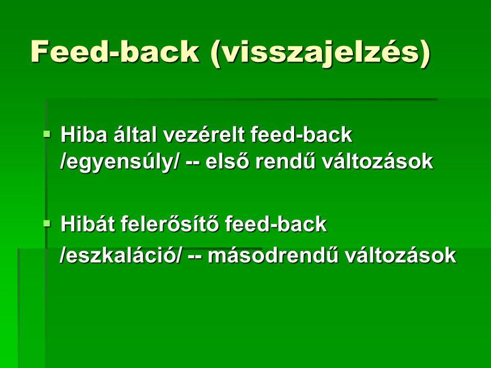 Feed-back (visszajelzés)