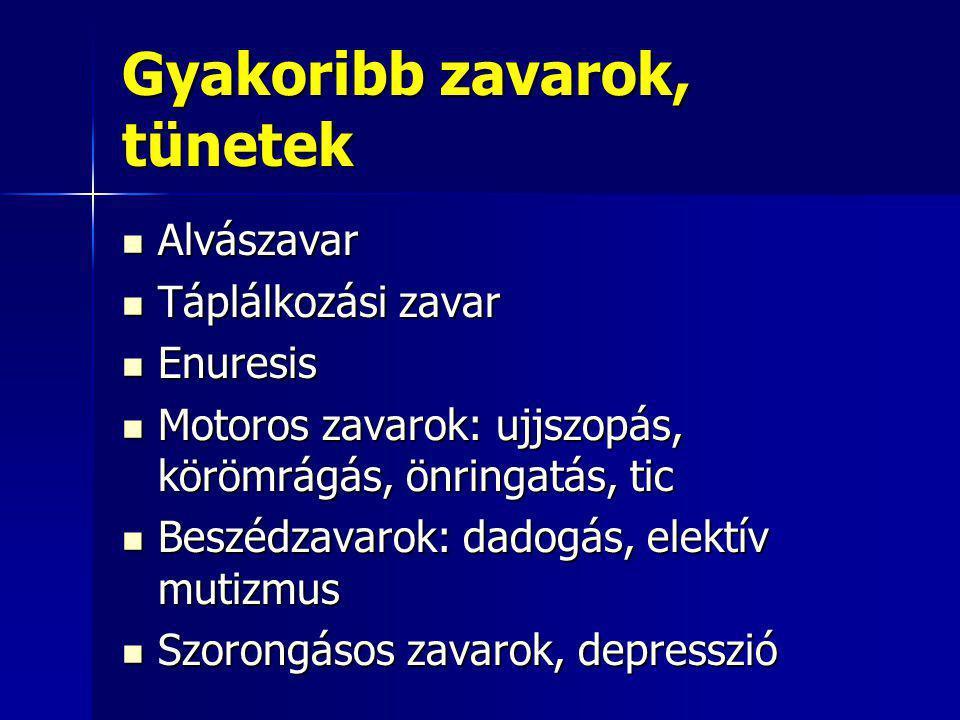 Gyakoribb zavarok, tünetek