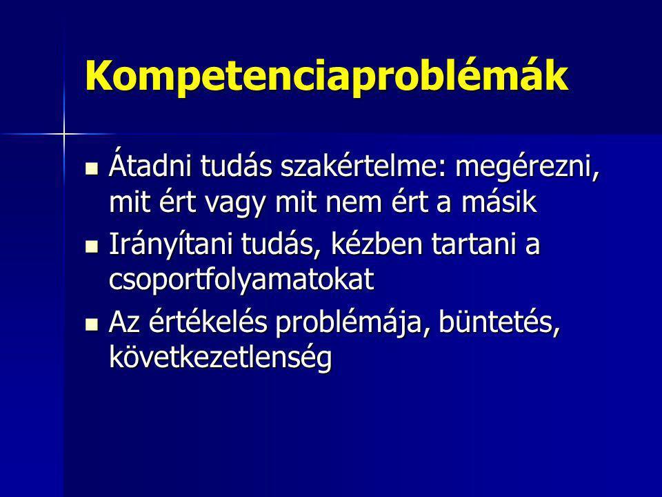 Kompetenciaproblémák