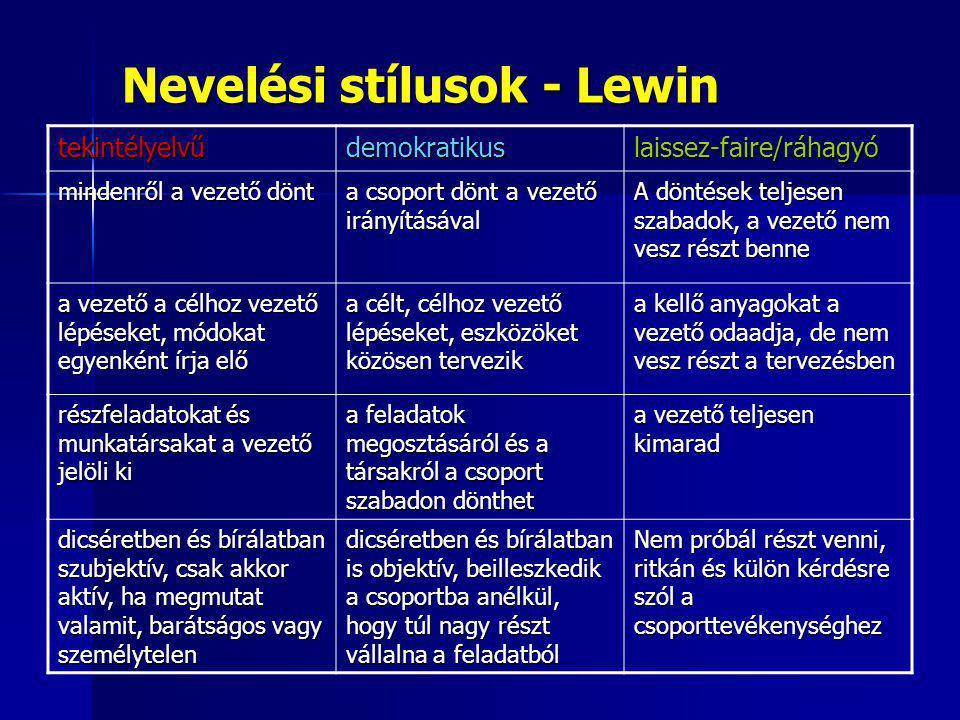 Nevelési stílusok - Lewin