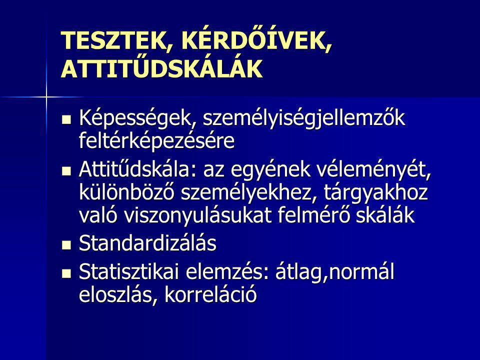 TESZTEK, KÉRDŐÍVEK, ATTITŰDSKÁLÁK