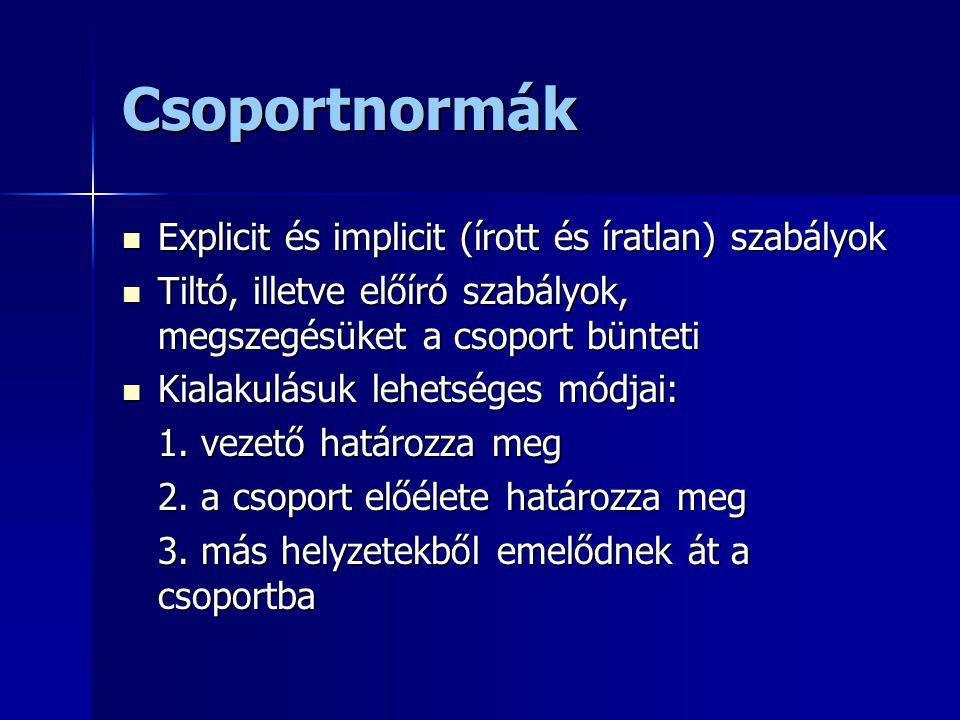 Csoportnormák Explicit és implicit (írott és íratlan) szabályok