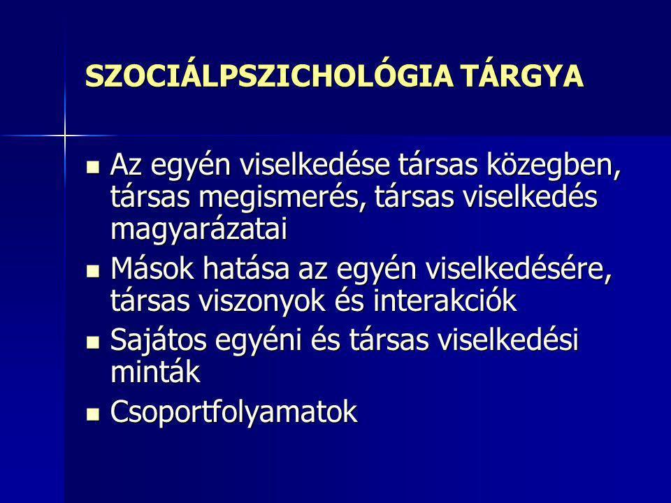 SZOCIÁLPSZICHOLÓGIA TÁRGYA