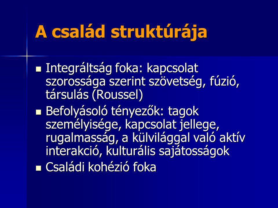A család struktúrája Integráltság foka: kapcsolat szorossága szerint szövetség, fúzió, társulás (Roussel)