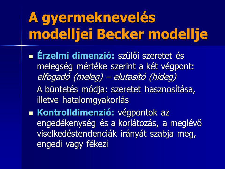 A gyermeknevelés modelljei Becker modellje