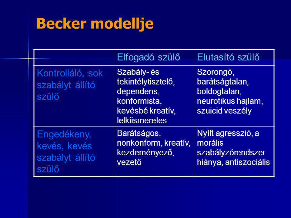 Becker modellje Elfogadó szülő Elutasító szülő
