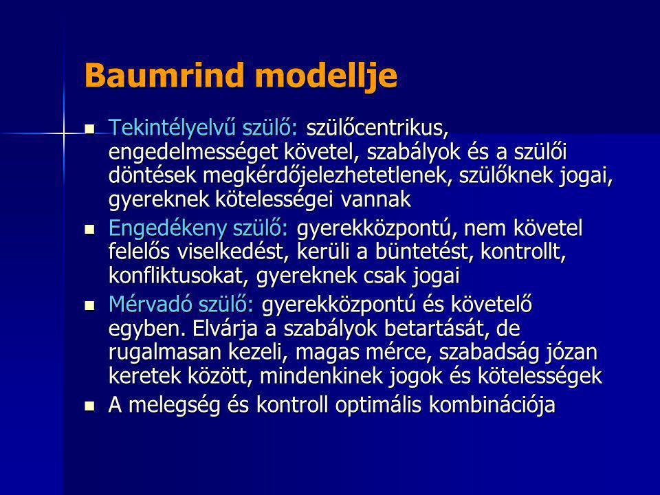 Baumrind modellje