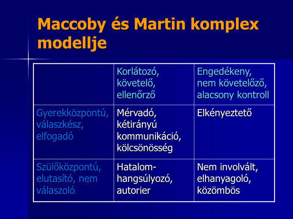 Maccoby és Martin komplex modellje