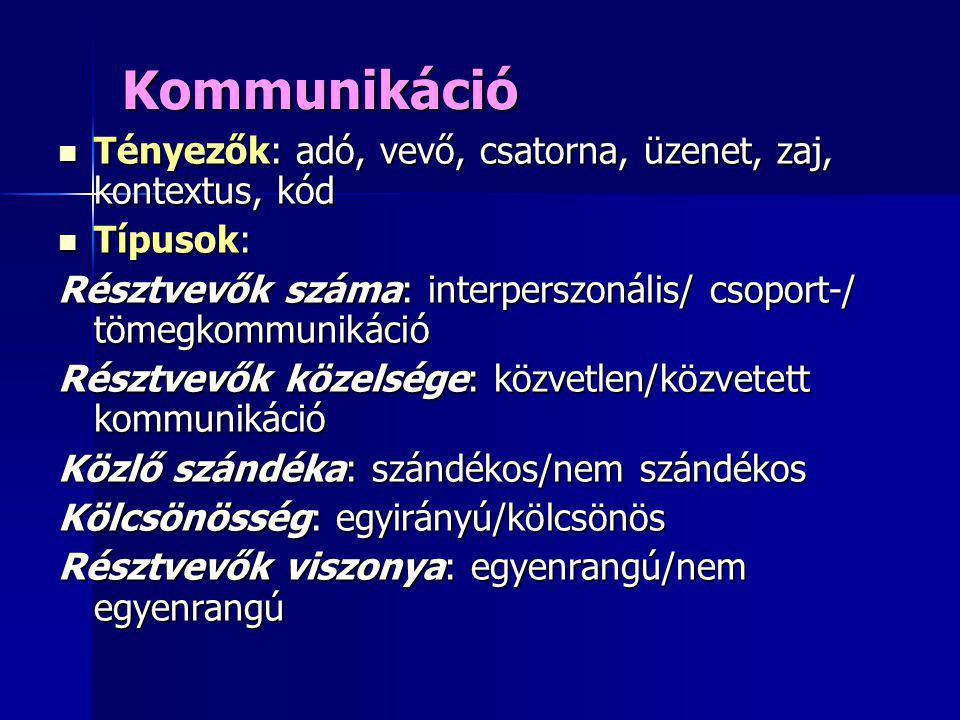 Kommunikáció Tényezők: adó, vevő, csatorna, üzenet, zaj, kontextus, kód. Típusok: Résztvevők száma: interperszonális/ csoport-/ tömegkommunikáció.