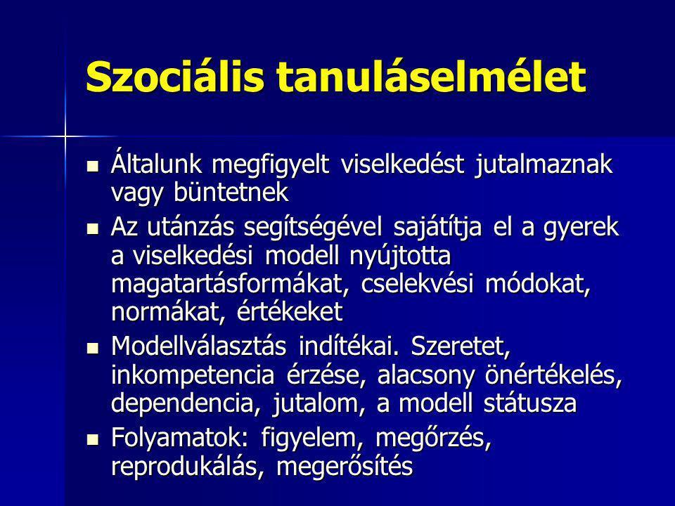 Szociális tanuláselmélet