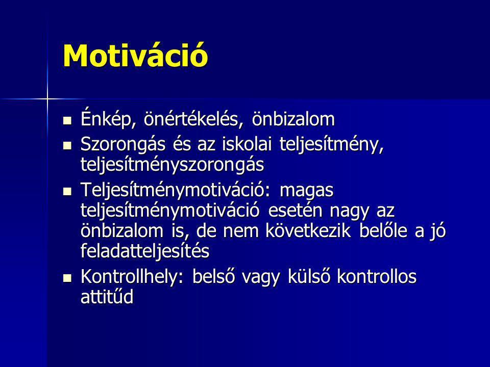 Motiváció Énkép, önértékelés, önbizalom