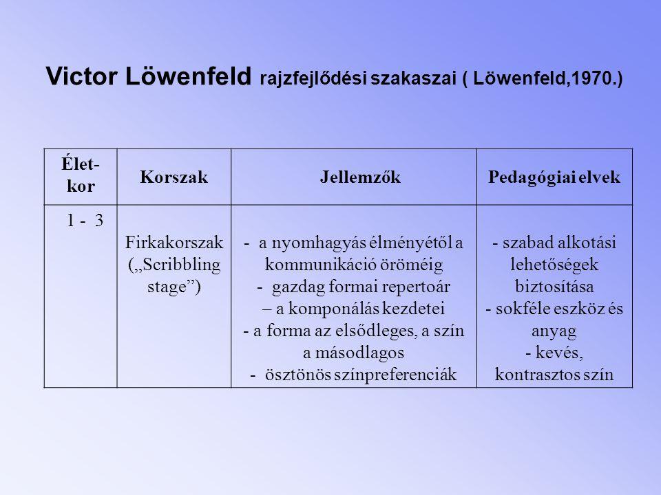 Victor Löwenfeld rajzfejlődési szakaszai ( Löwenfeld,1970.)