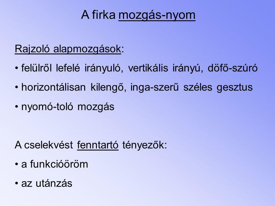 A firka mozgás-nyom Rajzoló alapmozgások: