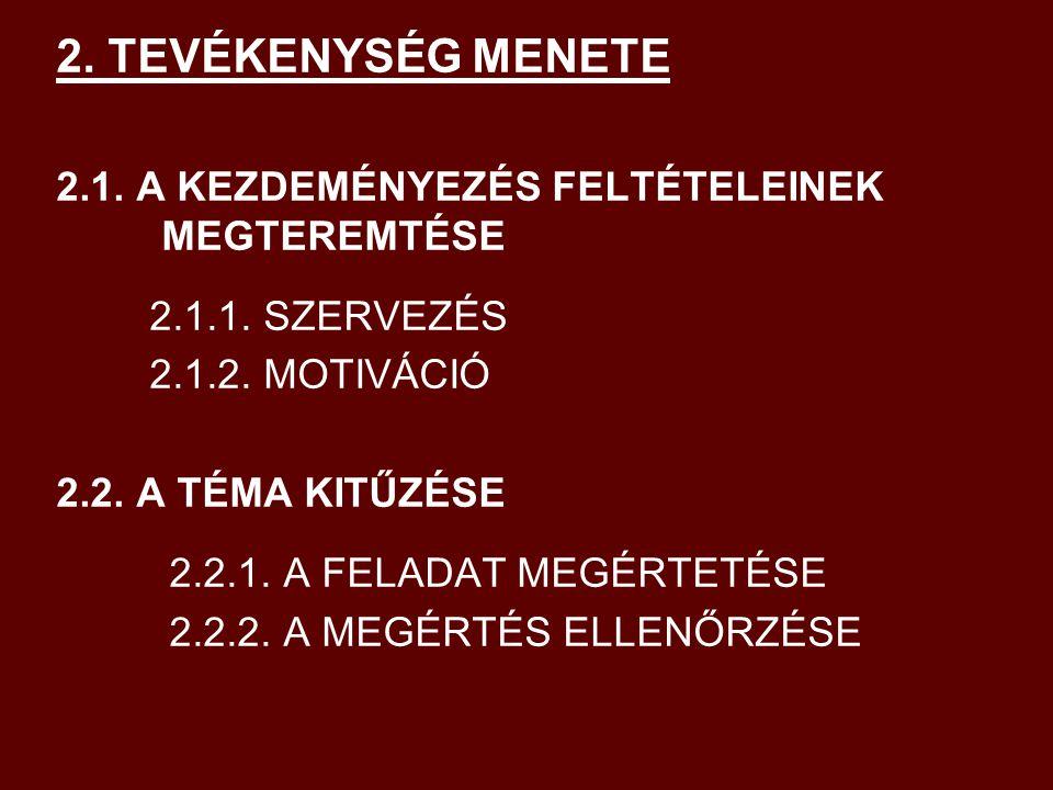 2. TEVÉKENYSÉG MENETE 2.1. A KEZDEMÉNYEZÉS FELTÉTELEINEK MEGTEREMTÉSE
