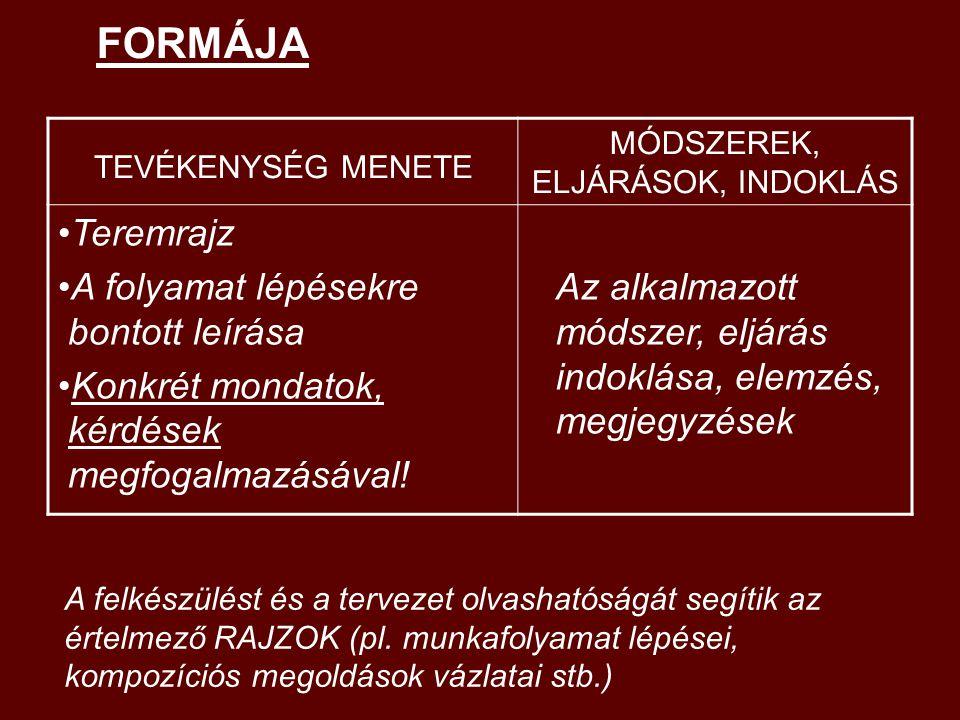 MÓDSZEREK, ELJÁRÁSOK, INDOKLÁS
