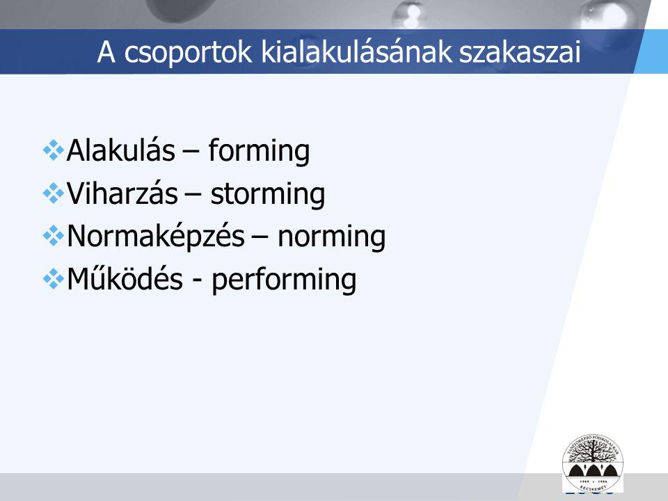 A csoportok kialakulásának szakaszai