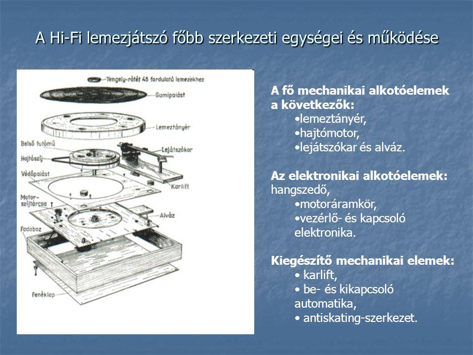 A Hi-Fi lemezjátszó főbb szerkezeti egységei és működése