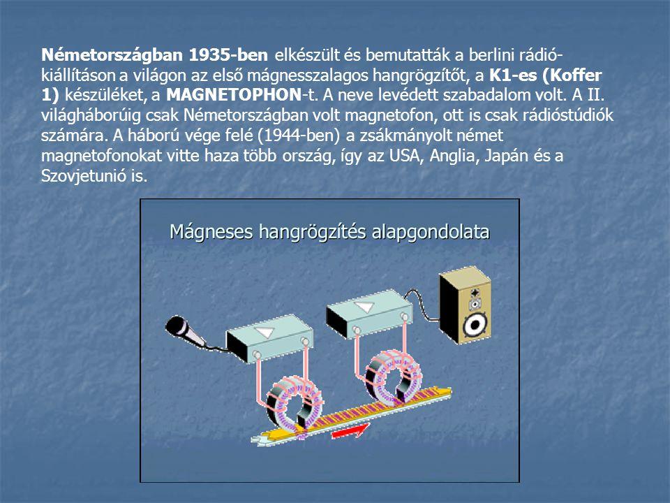 Németországban 1935-ben elkészült és bemutatták a berlini rádió-kiállításon a világon az első mágnesszalagos hangrögzítőt, a K1-es (Koffer 1) készüléket, a MAGNETOPHON-t.