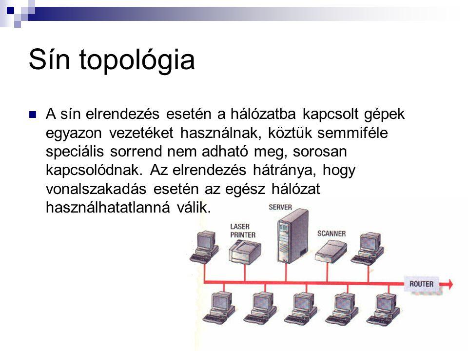 Sín topológia