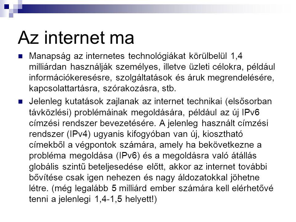Az internet ma