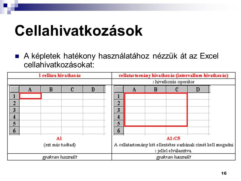 Cellahivatkozások A képletek hatékony használatához nézzük át az Excel cellahivatkozásokat: