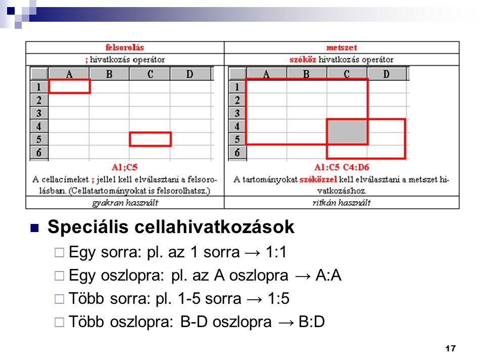 Speciális cellahivatkozások