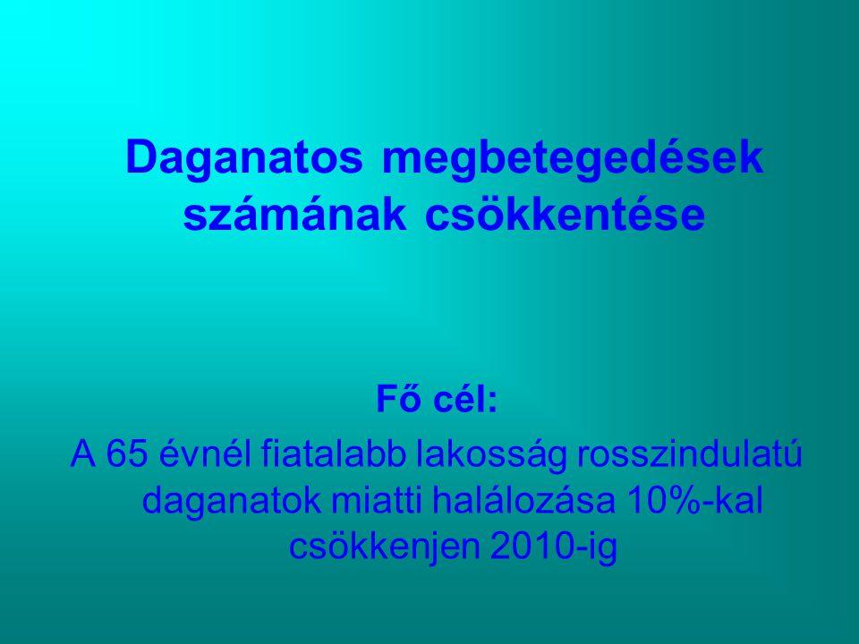 Daganatos megbetegedések számának csökkentése