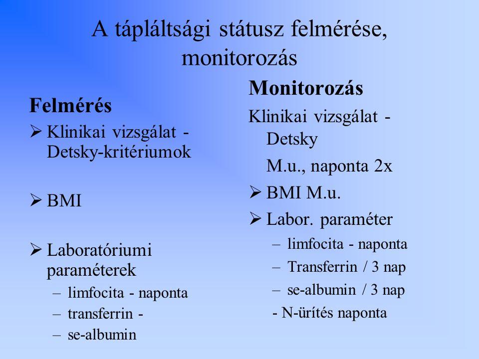 A tápláltsági státusz felmérése, monitorozás