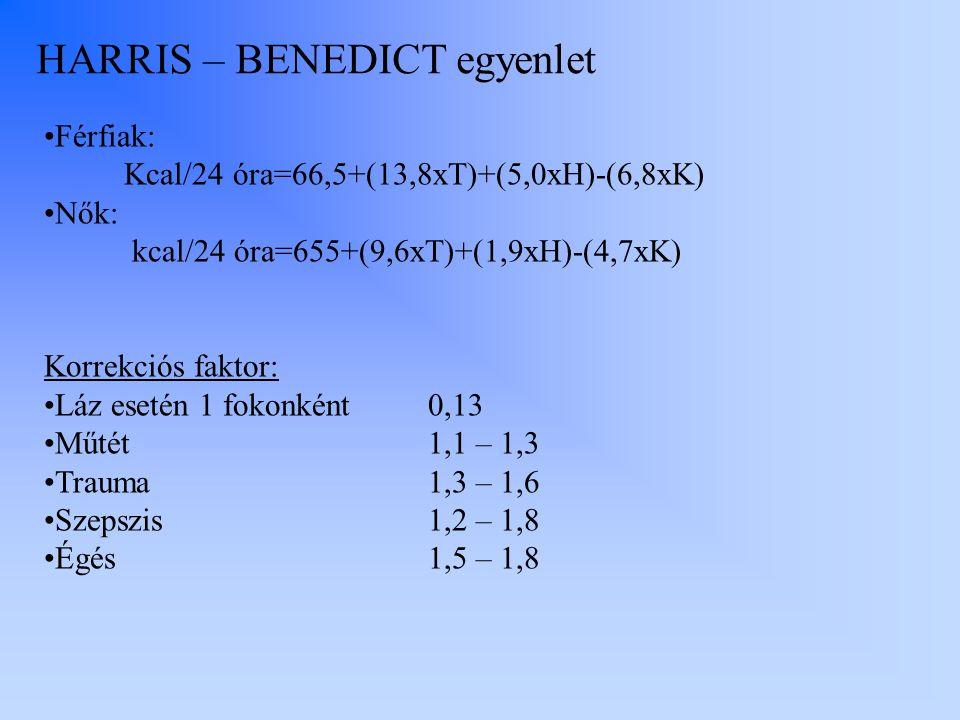 HARRIS – BENEDICT egyenlet