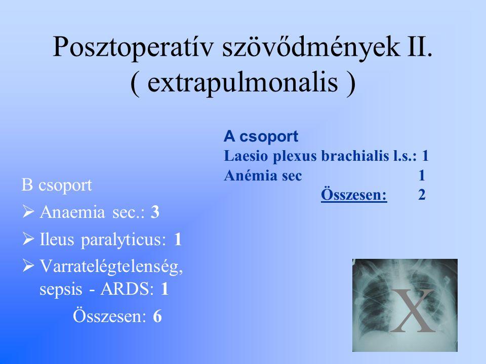 Posztoperatív szövődmények II. ( extrapulmonalis )