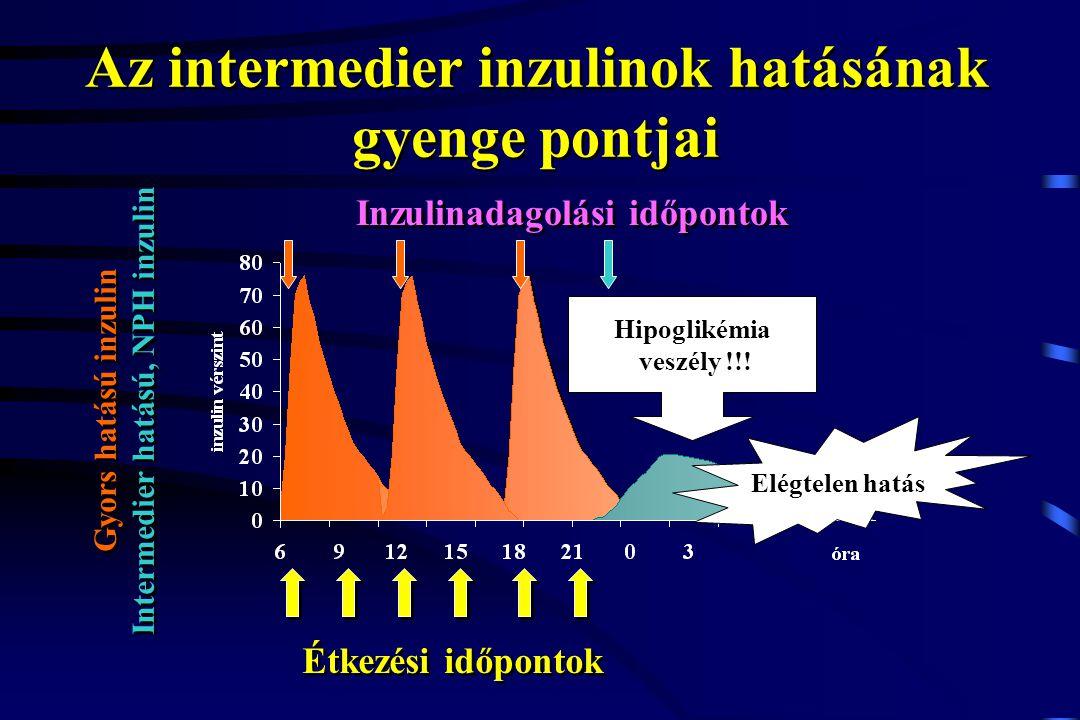 Az intermedier inzulinok hatásának gyenge pontjai