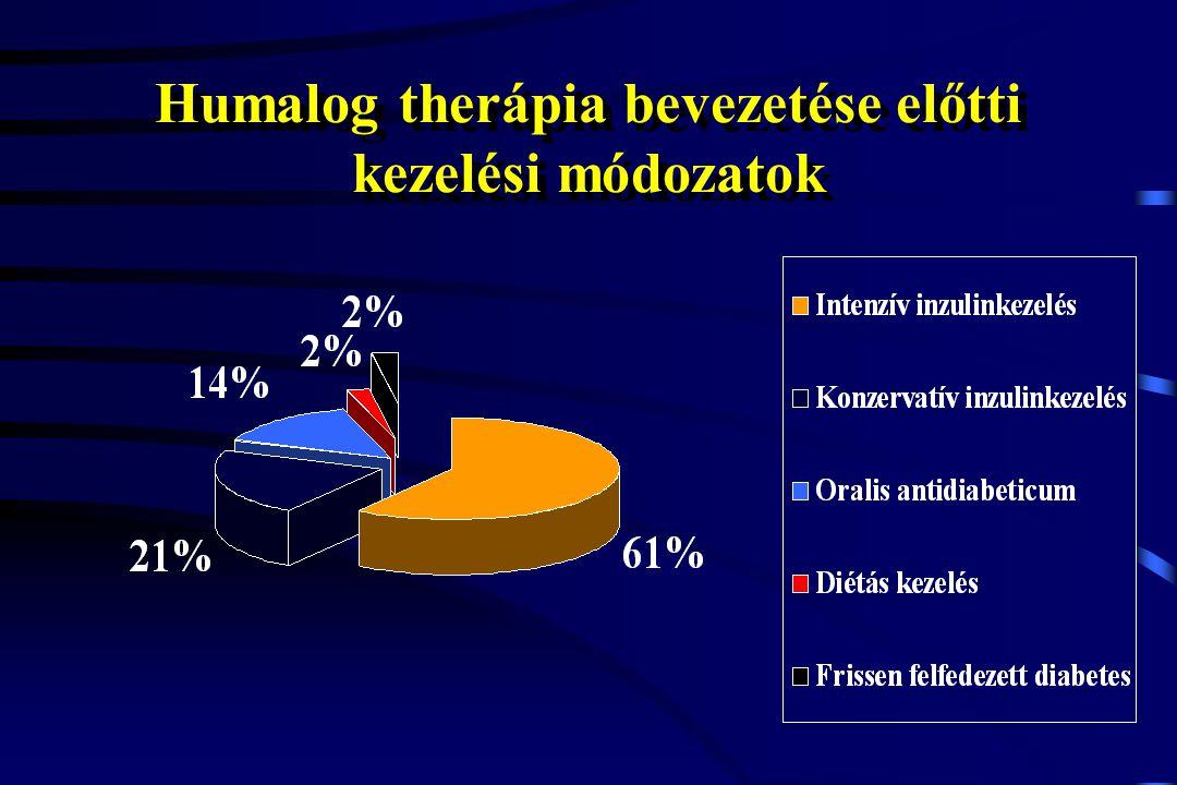 Humalog therápia bevezetése előtti kezelési módozatok